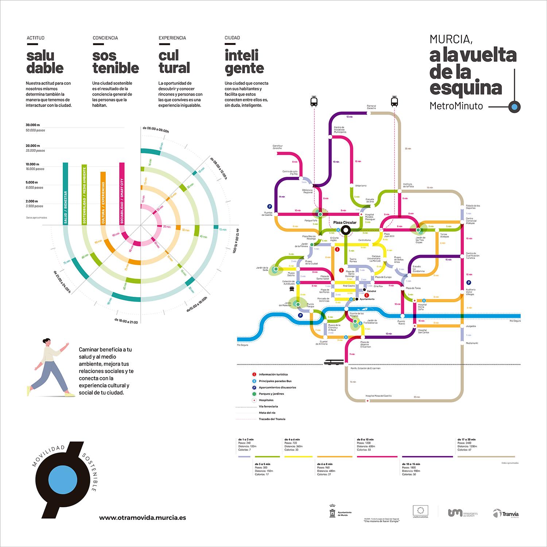 """Tranvía de Murcia patrocina la nueva propuesta sostenible """"metrominuto"""""""